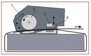 Cum functioneaza aparatul de legat Signode BXT3-19